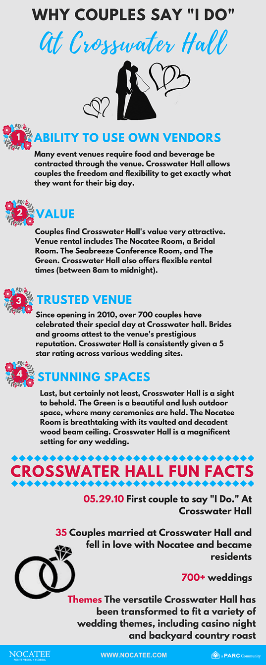 Crosswater Hall Infographic (1).png